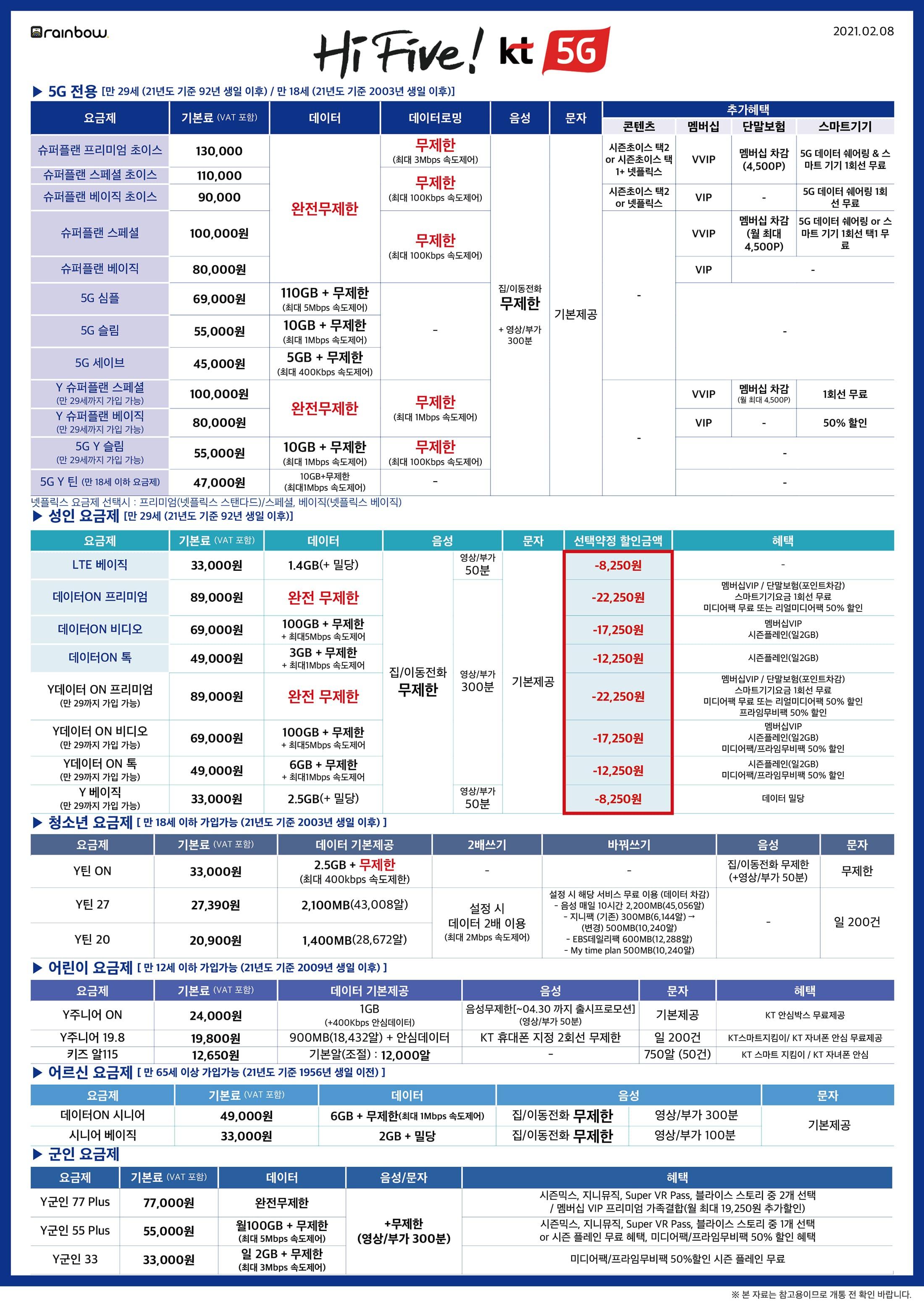 21.02.08_KT_plans.jpg